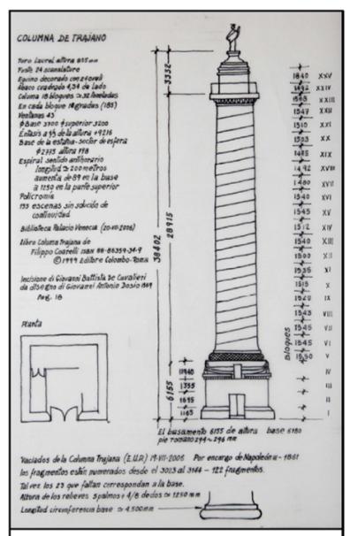 160_ColumnaTrajana